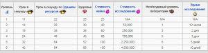 Таблица-прокачки---гоблин