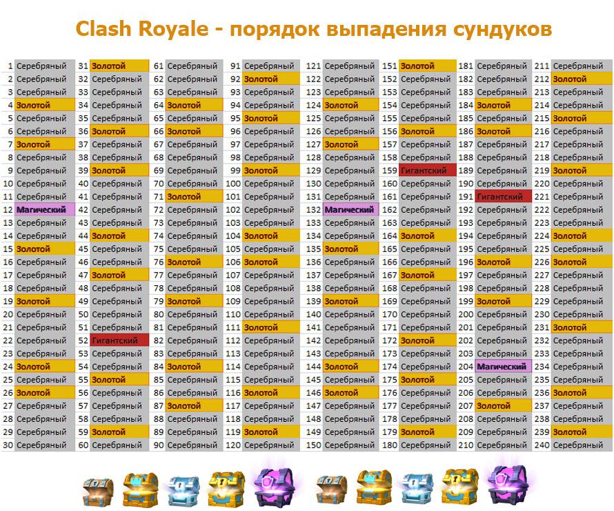 sunduki-clash-royale